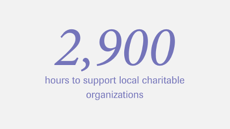 2,900 hours to support local charitable organizations